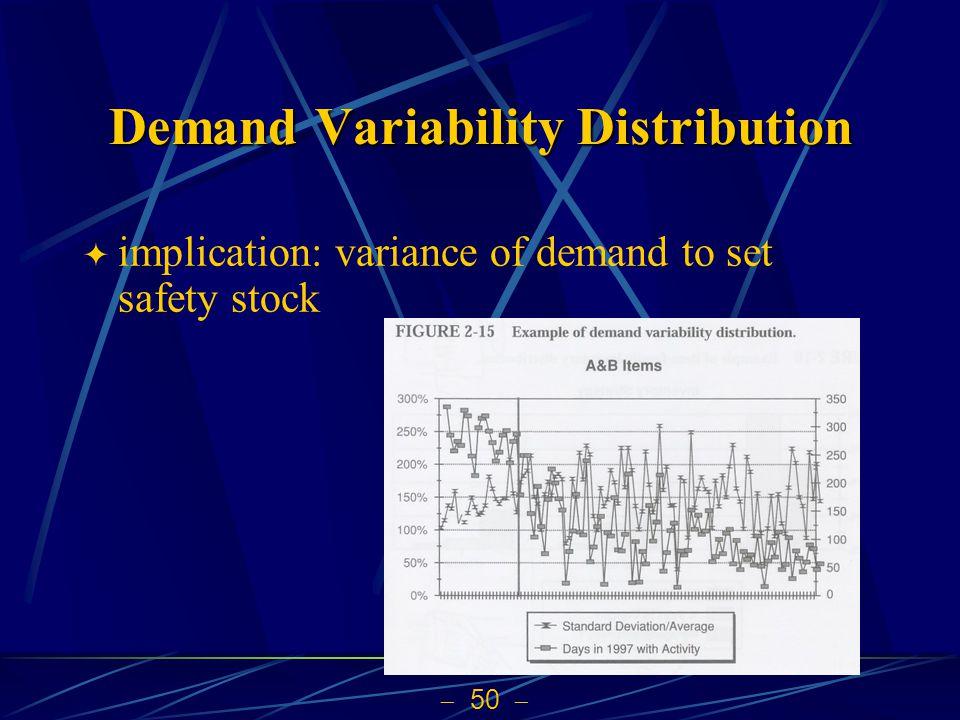 Demand Variability Distribution
