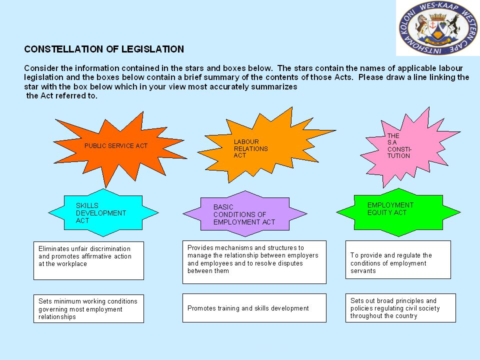 DIRECTORATE: LABOUR RELATIONS - KNOW YOUR RIGHTS WORKSHOP