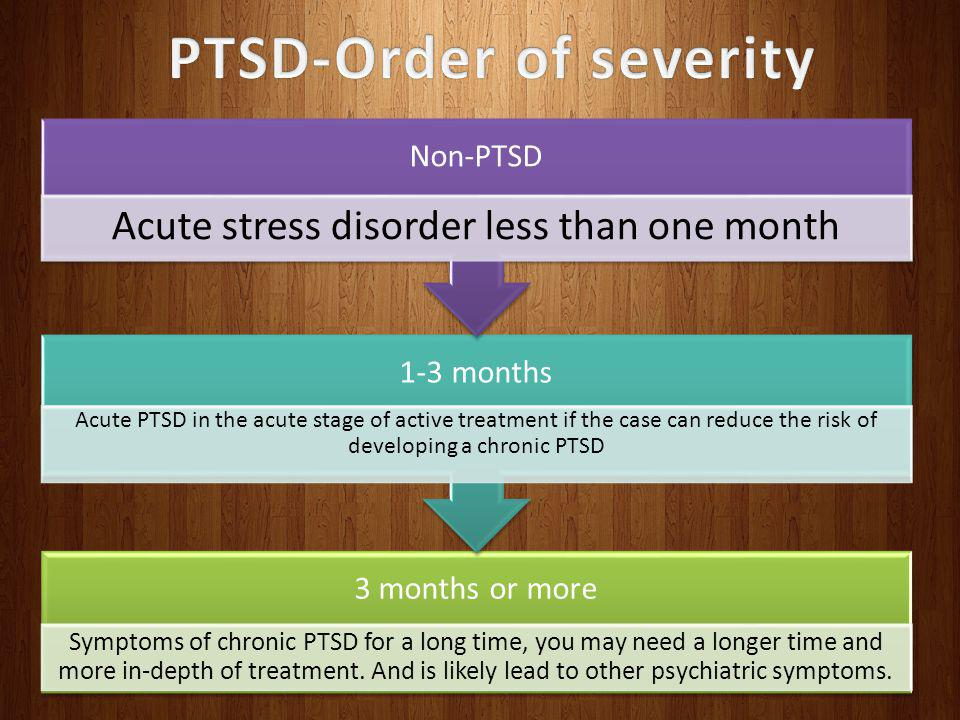 PTSD-Order of severity