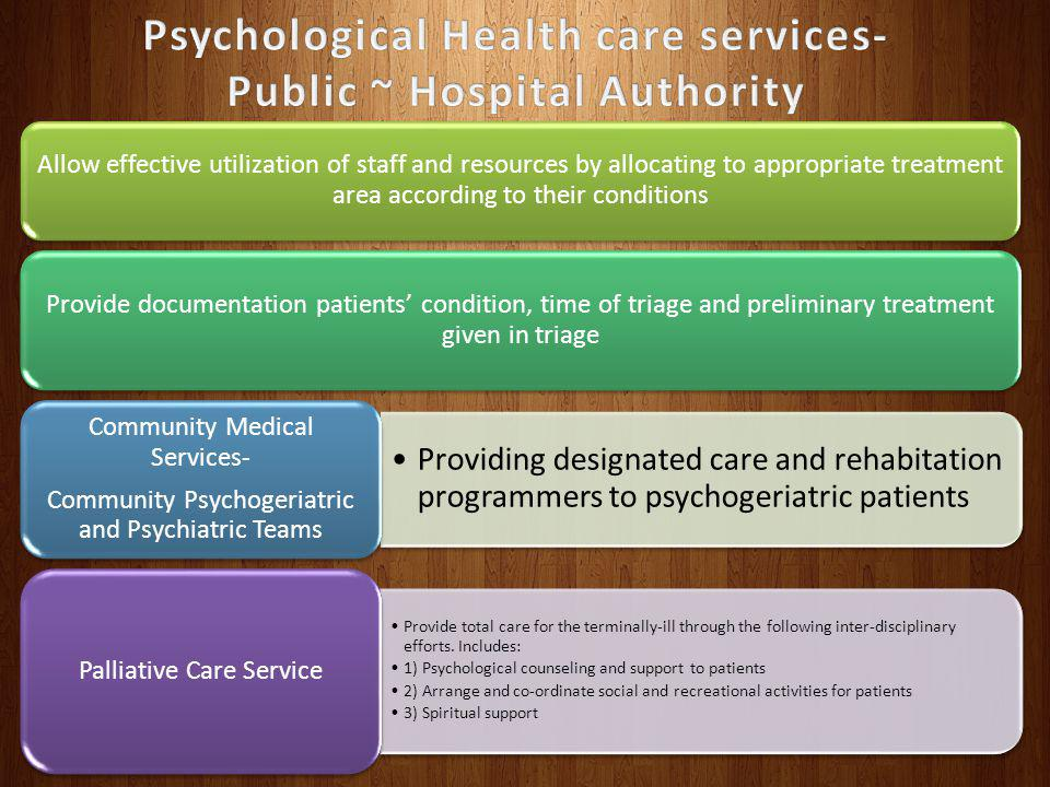 Psychological Health care services- Public ~ Hospital Authority
