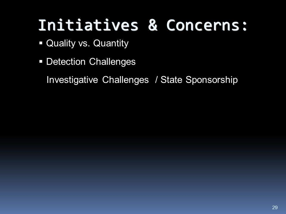 Initiatives & Concerns: