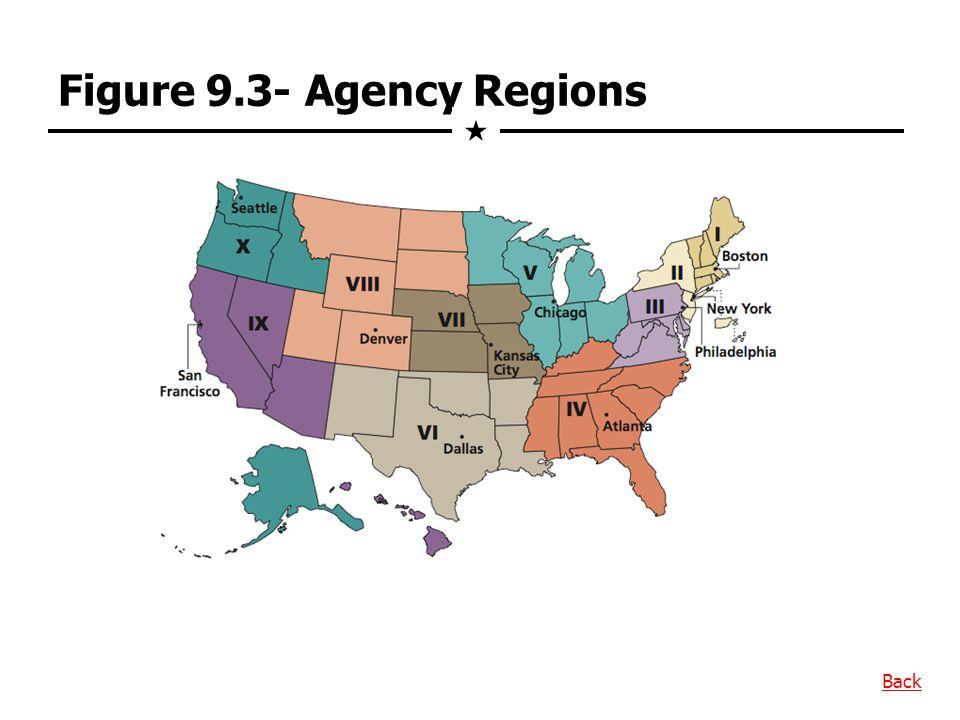 Figure 9.3- Agency Regions