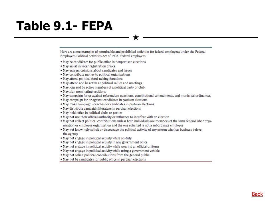 Table 9.1- FEPA  Back