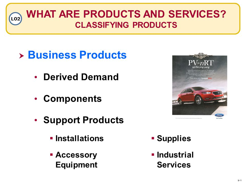 WHAT ARE PRODUCTS AND SERVICES CLASSIFYING PRODUCTS