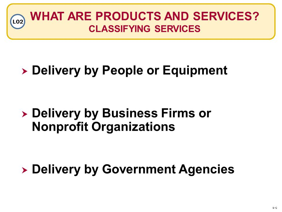 WHAT ARE PRODUCTS AND SERVICES CLASSIFYING SERVICES