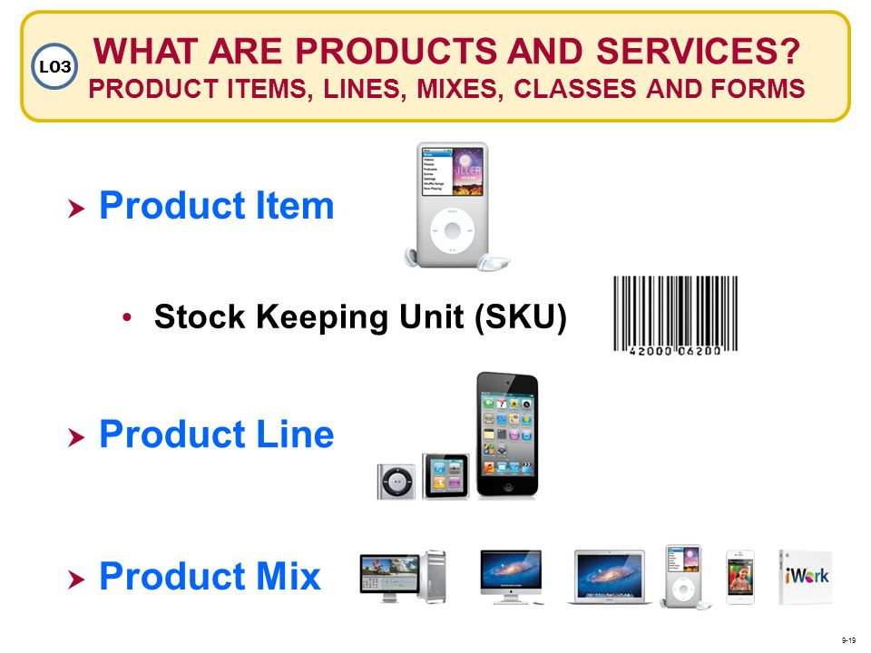 Product Item Product Line Product Mix