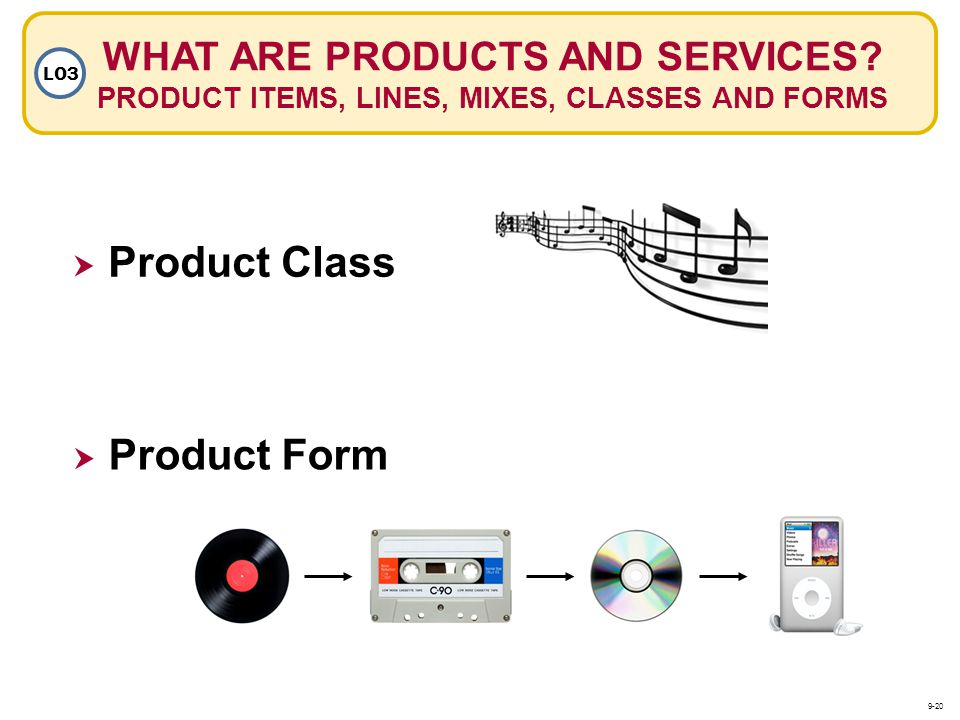 Product Class Product Form