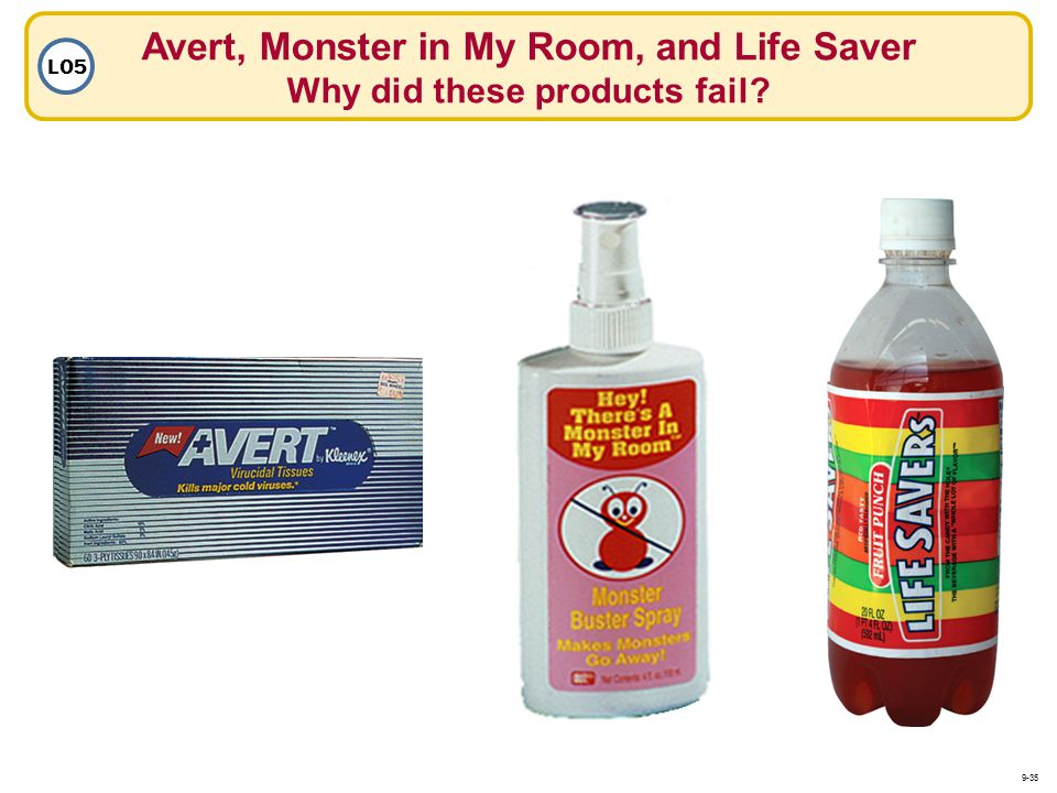 Avert, Monster in My Room, and Life Saver Why did these products fail