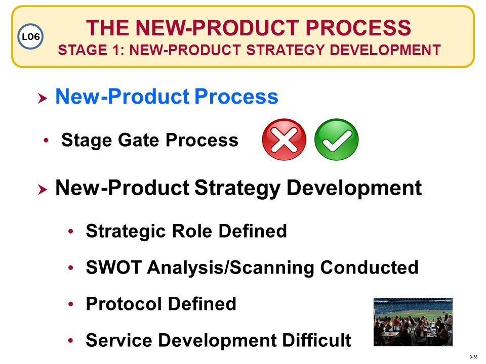 THE NEW-PRODUCT PROCESS STAGE 1: NEW-PRODUCT STRATEGY DEVELOPMENT