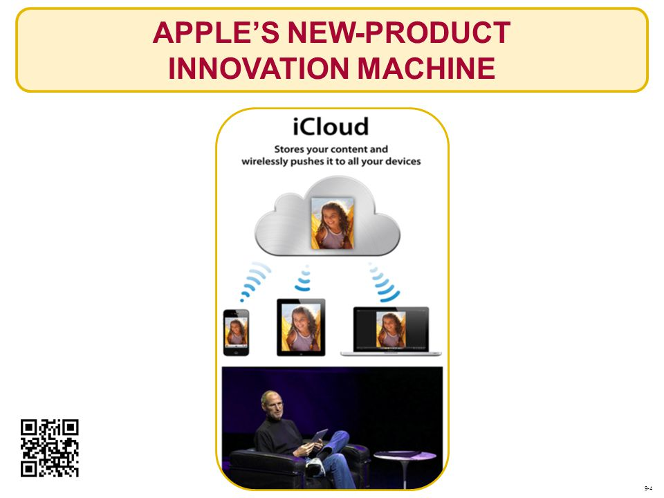 APPLE'S NEW-PRODUCT INNOVATION MACHINE