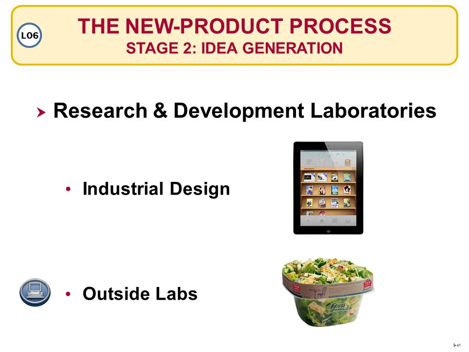 THE NEW-PRODUCT PROCESS STAGE 2: IDEA GENERATION