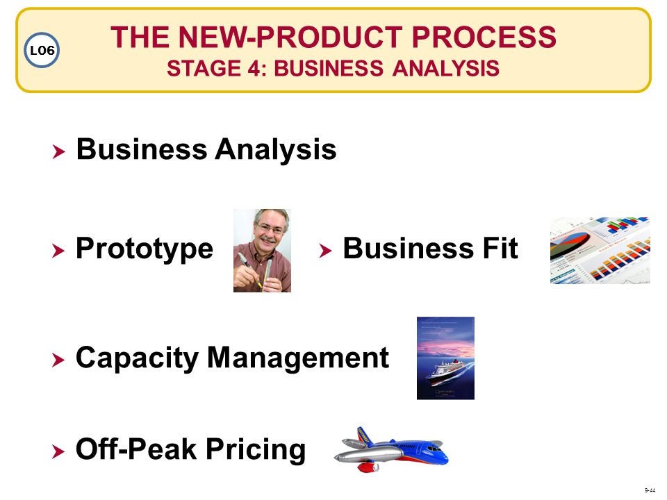THE NEW-PRODUCT PROCESS STAGE 4: BUSINESS ANALYSIS