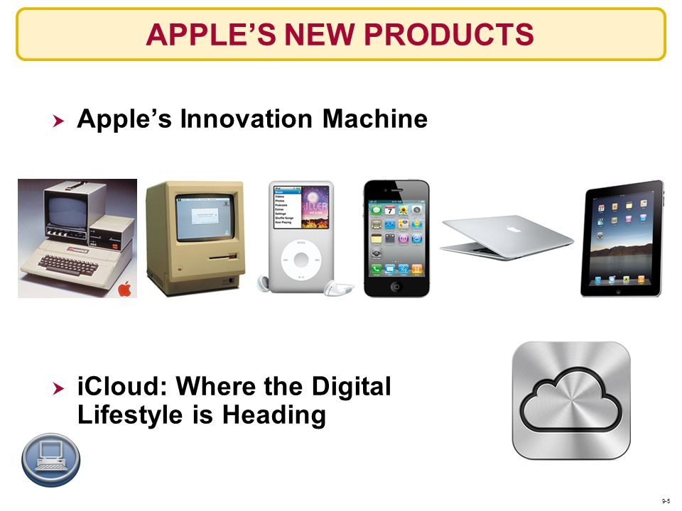 APPLE'S NEW PRODUCTS Apple's Innovation Machine