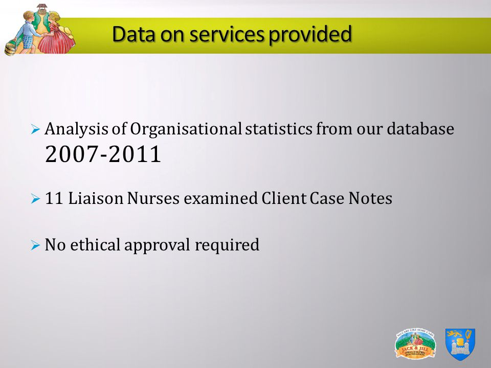 Data on services provided