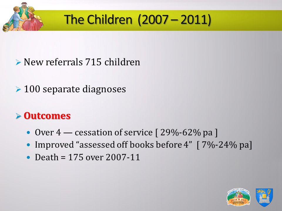 The Children (2007 – 2011) New referrals 715 children