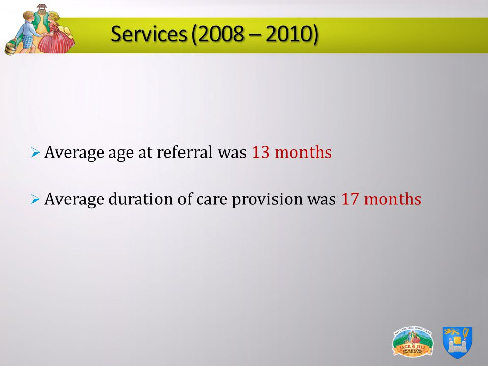 Services (2008 – 2010) Average age at referral was 13 months