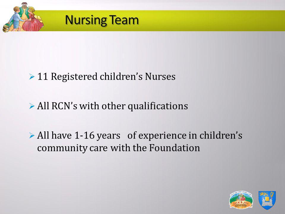 Nursing Team 11 Registered children's Nurses