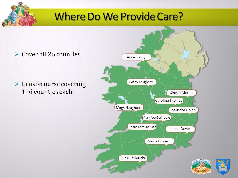 Where Do We Provide Care