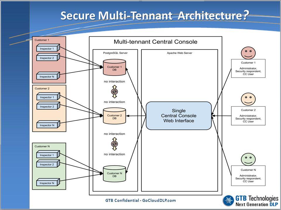 Secure Multi-Tennant Architecture GTB Confidential - GoCloudDLP.com