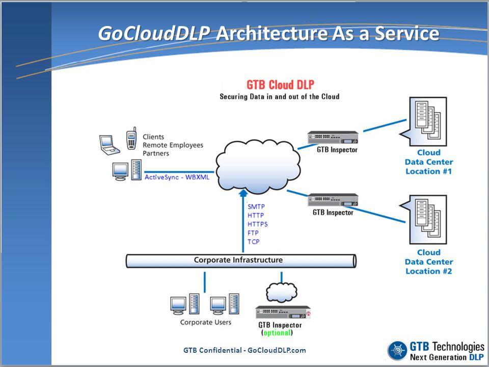 GoCloudDLP Architecture As a Service GTB Confidential - GoCloudDLP.com