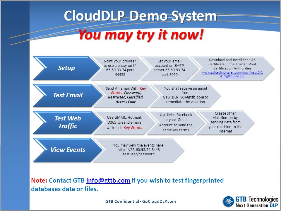 CloudDLP Demo System You may try it now!