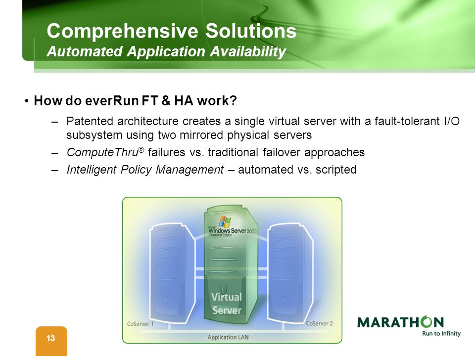 Comprehensive Solutions Automated Application Availability
