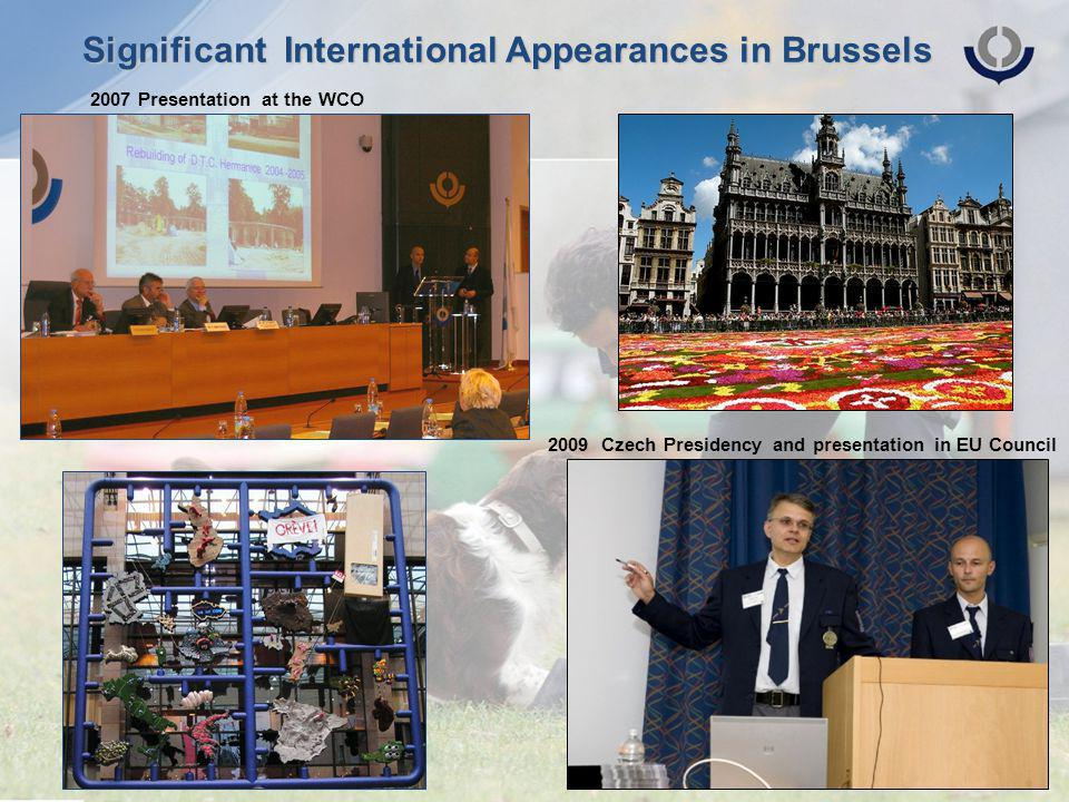 Significant International Appearances in Brussels