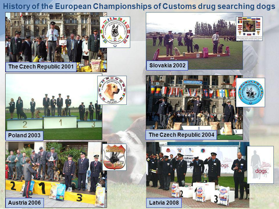 History of the European Championships of Customs drug searching dogs