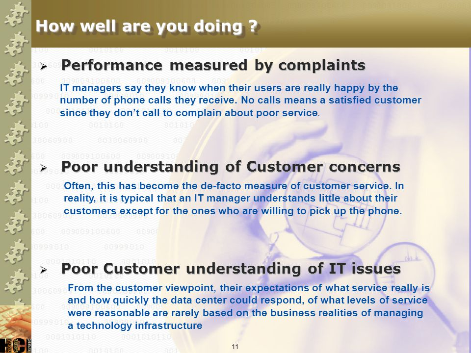How well are you doing Performance measured by complaints