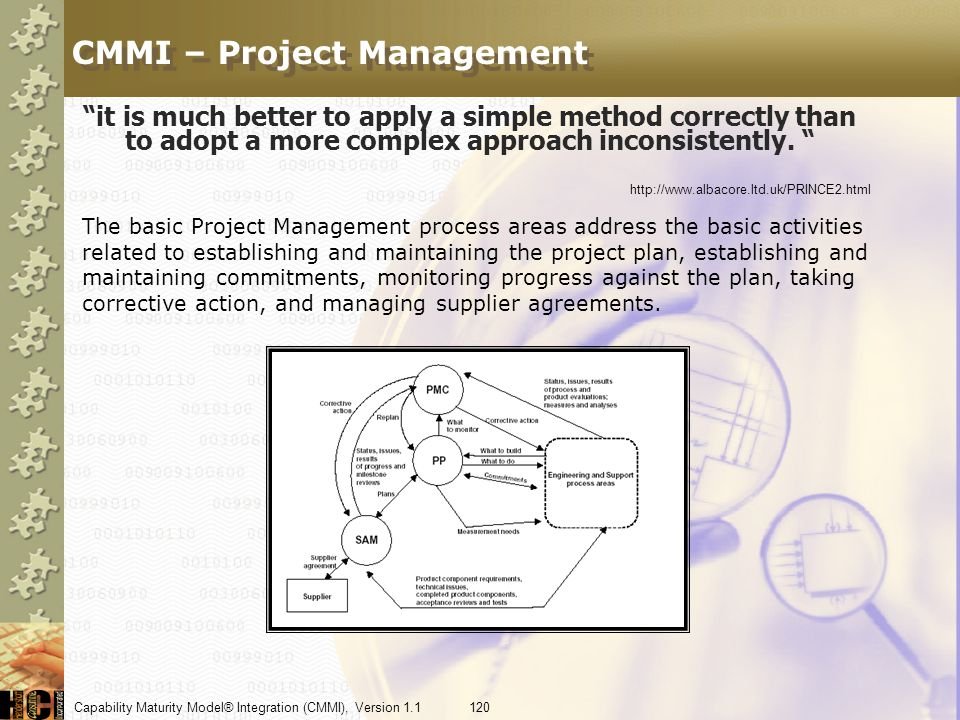 CMMI – Project Management