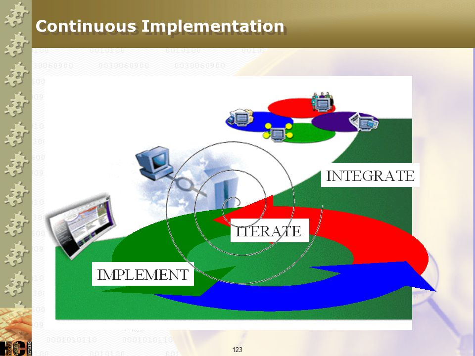 Continuous Implementation