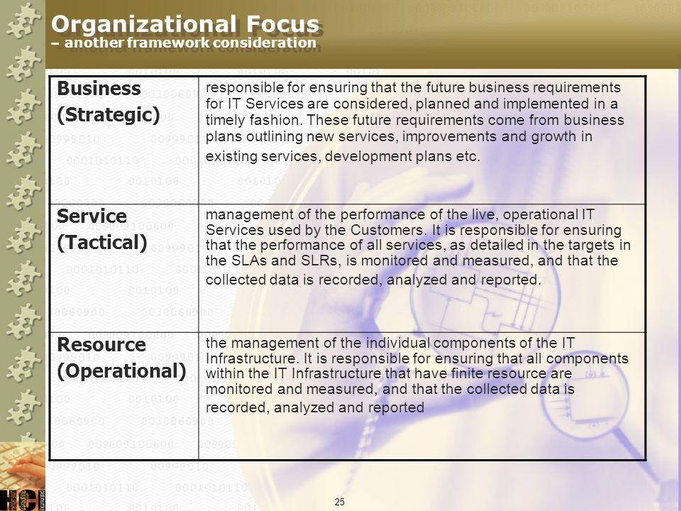 Organizational Focus – another framework consideration