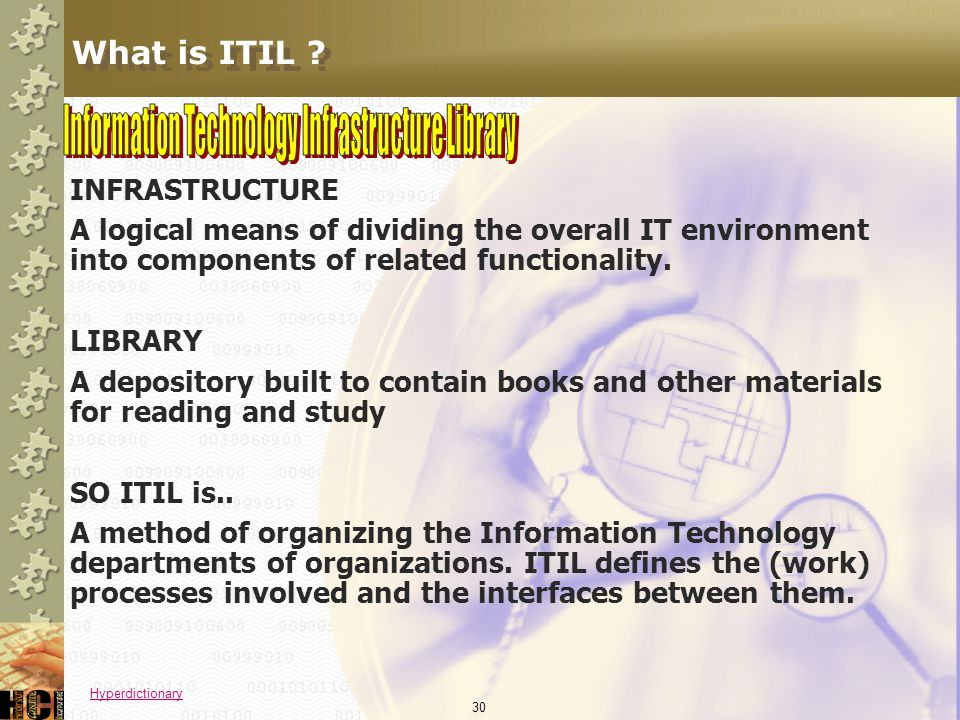Information Technology Infrastructure Library