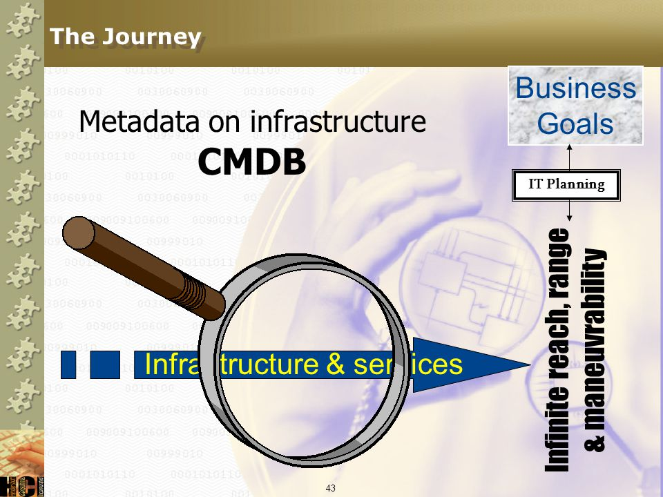 Metadata on infrastructure