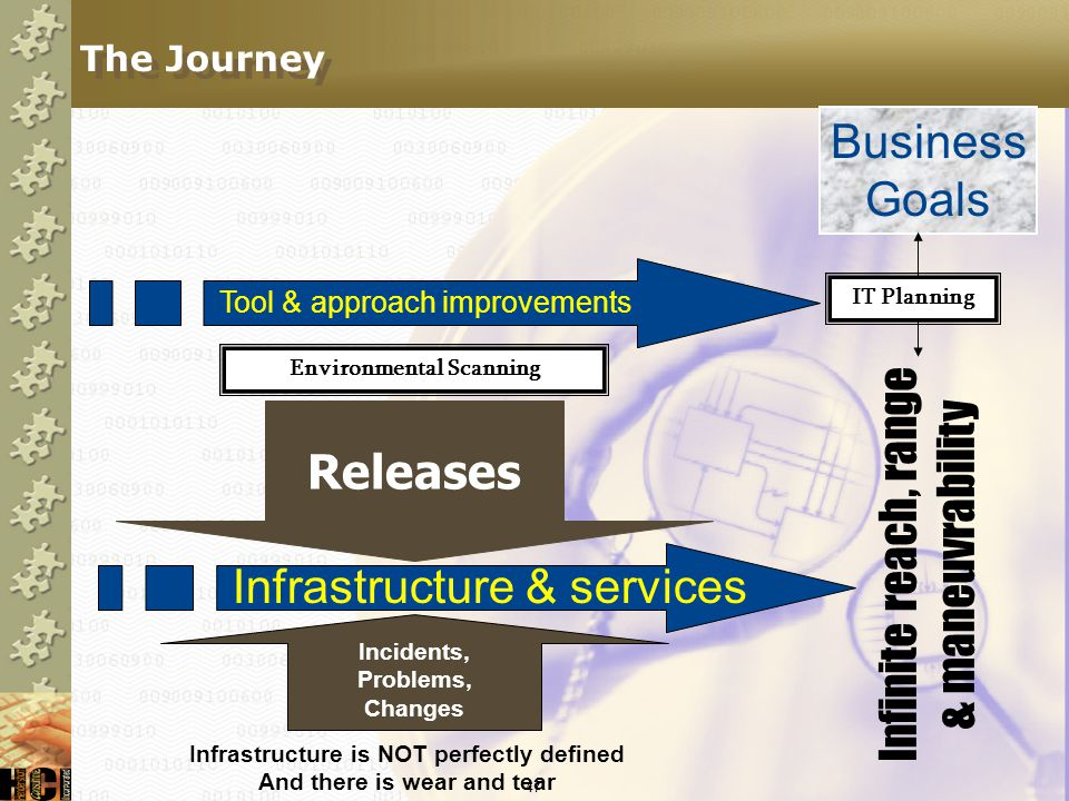 Infrastructure & services