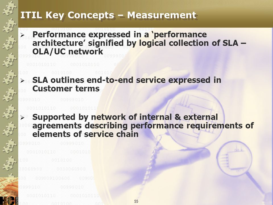 ITIL Key Concepts – Measurement