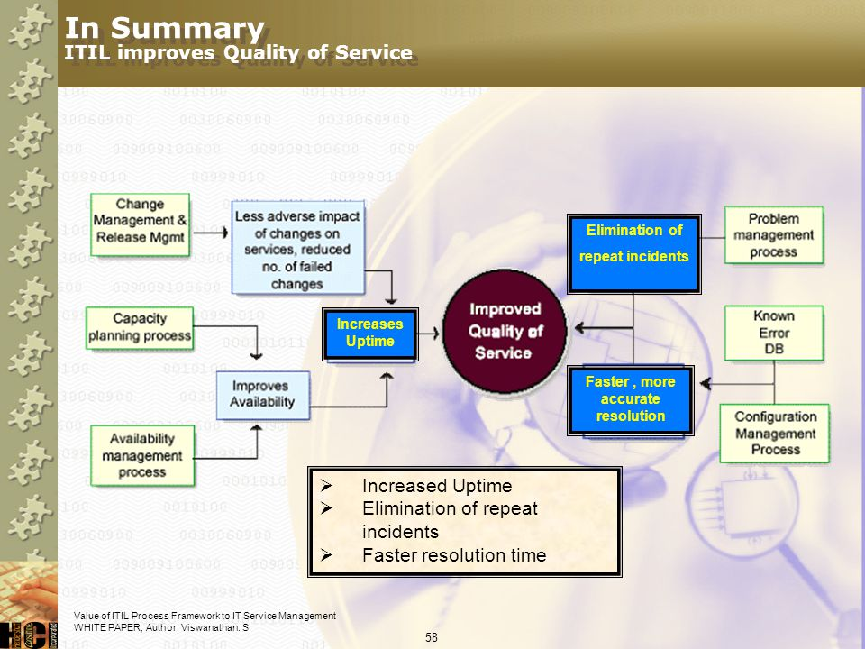 In Summary ITIL improves Quality of Service
