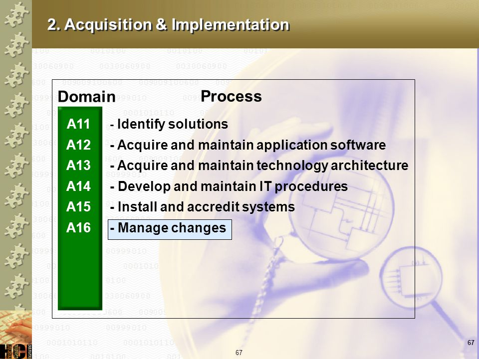 2. Acquisition & Implementation