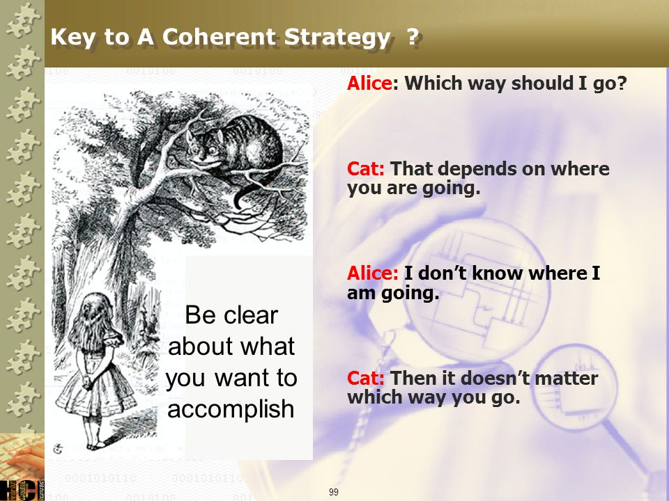 Key to A Coherent Strategy