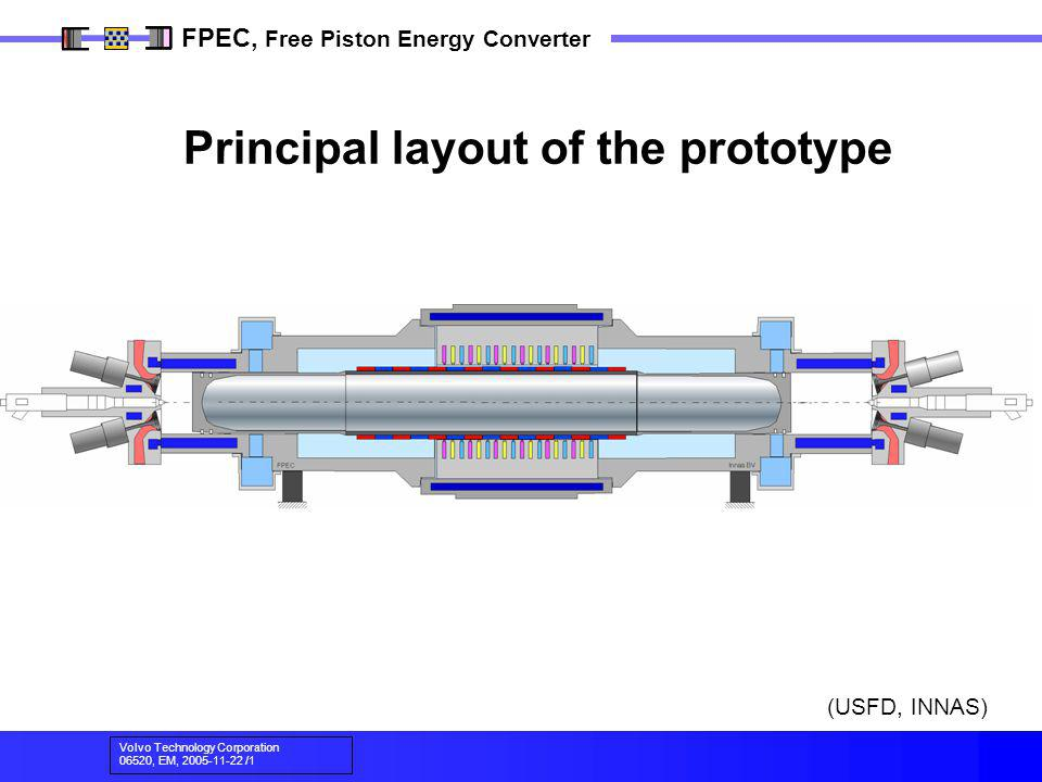 Principal layout of the prototype