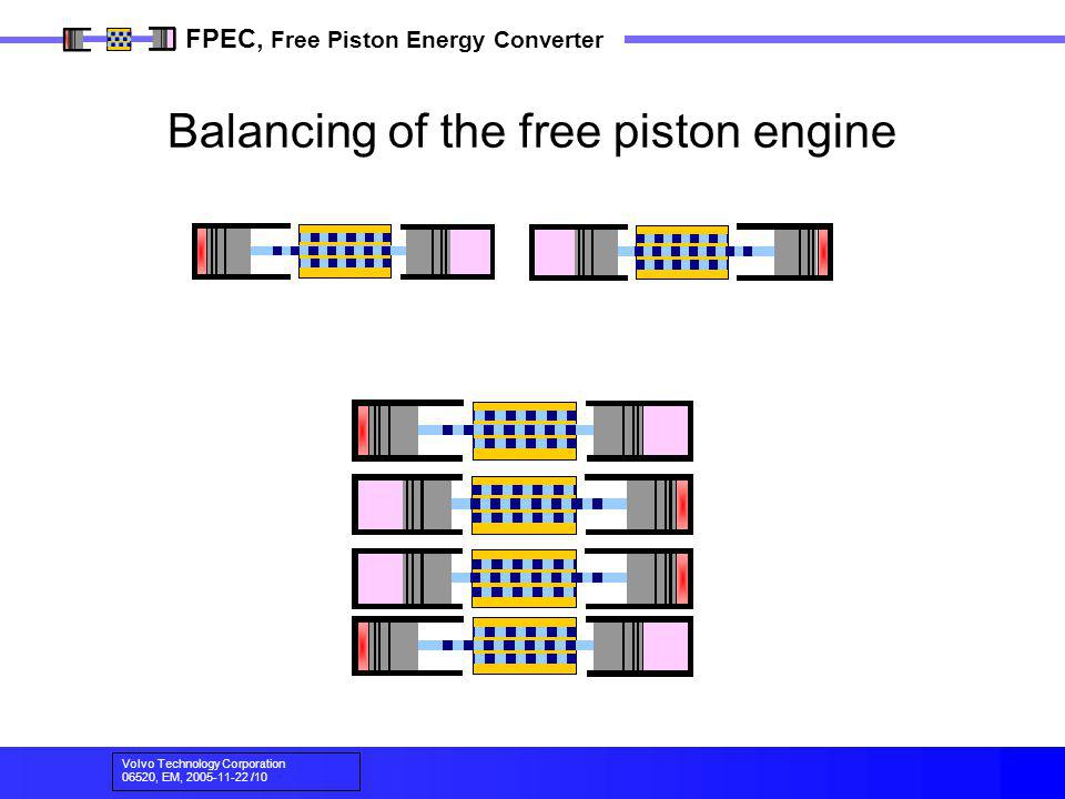Balancing of the free piston engine