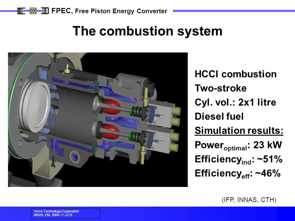 The combustion system HCCI combustion Two-stroke Cyl. vol.: 2x1 litre
