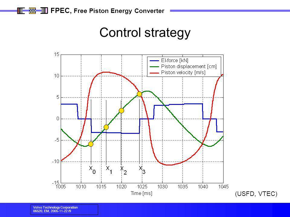 Control strategy (USFD, VTEC)