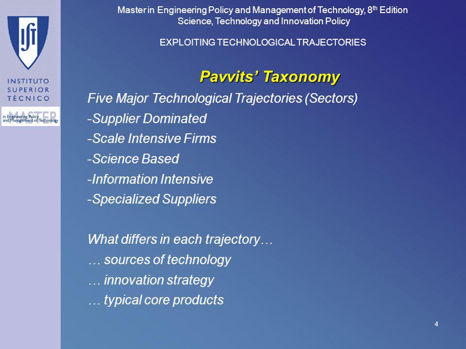 Pavvits' Taxonomy Five Major Technological Trajectories (Sectors)