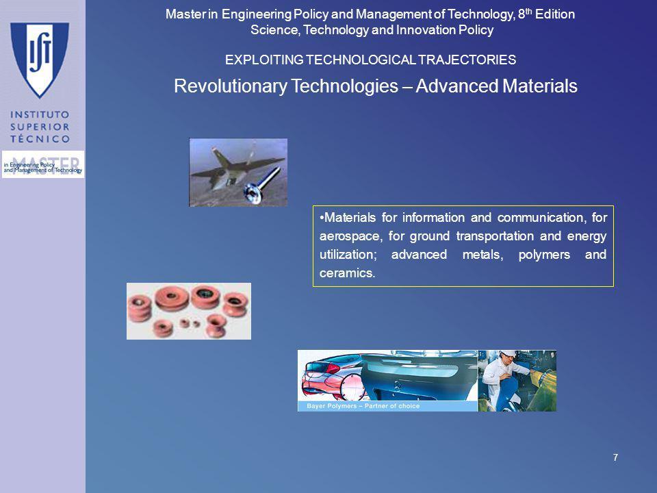 Revolutionary Technologies – Advanced Materials