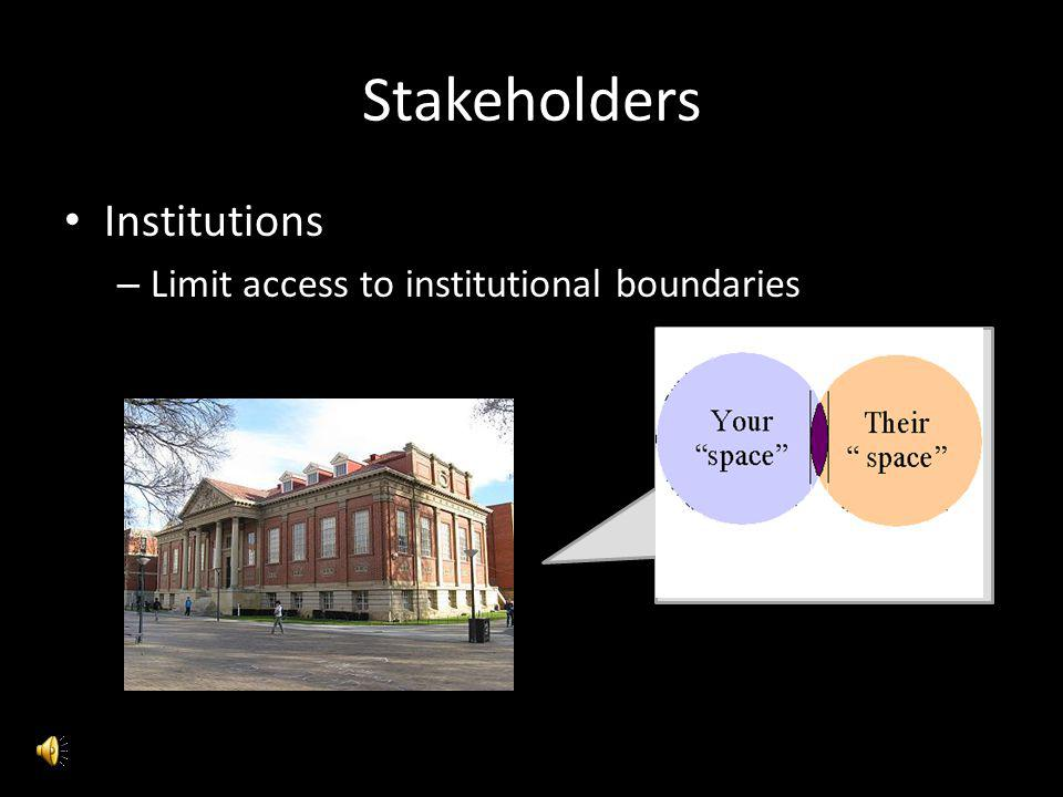 Stakeholders Institutions Limit access to institutional boundaries