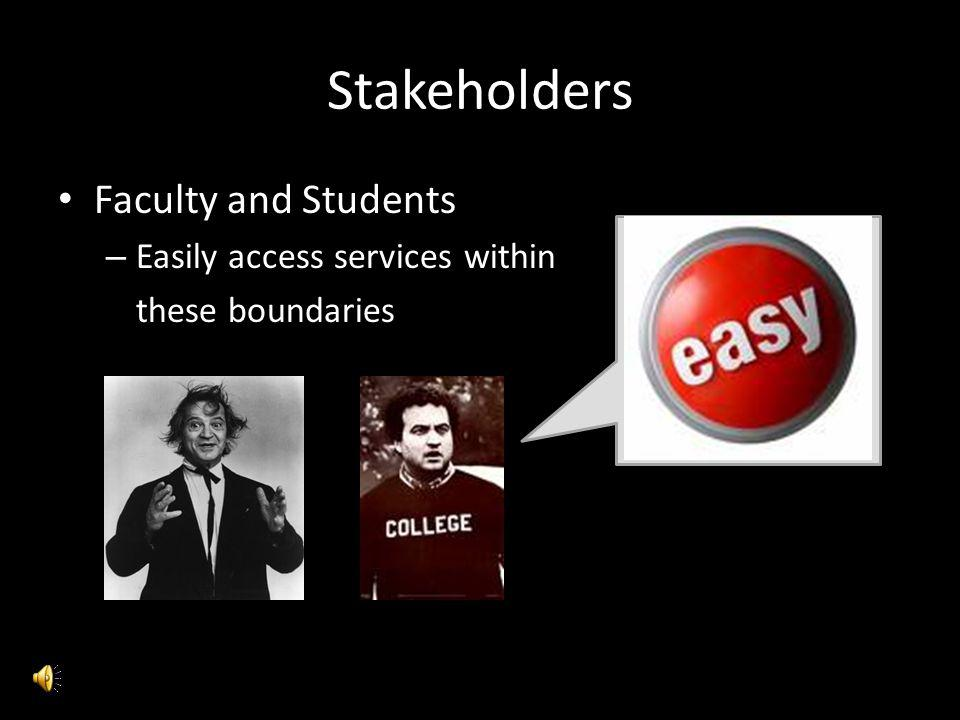 Stakeholders Faculty and Students Easily access services within