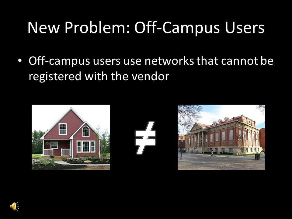 New Problem: Off-Campus Users