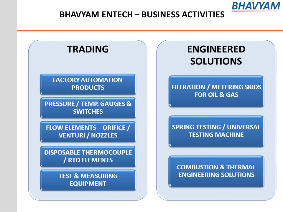 TRADING ENGINEERED SOLUTIONS