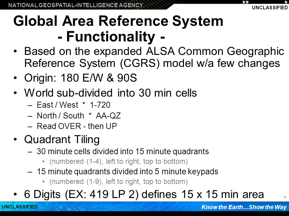 Global Area Reference System - Functionality -